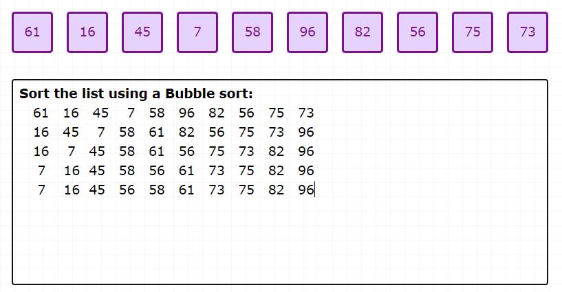 card-sort-bubble-sort