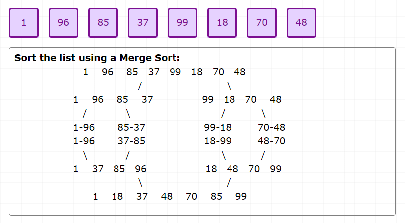 card-sort-merge-sort