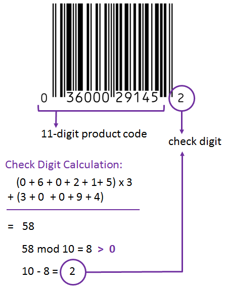 UPC Barcode & Check Digit Calculation | 101 Computing