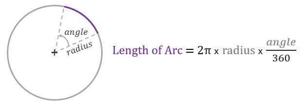circle-arc