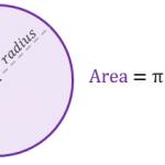circle-area
