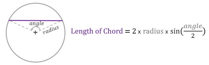 circle-chord