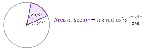 circle-sector-area