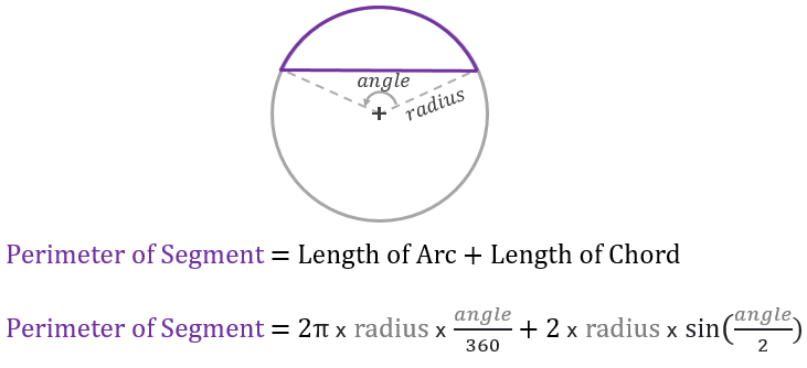 circle-segment-perimeter