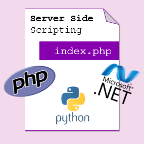 client-server-technologies-index-php