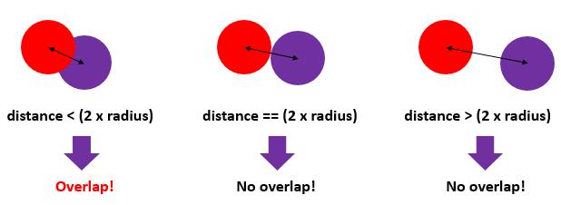 confetti-overlap-detection