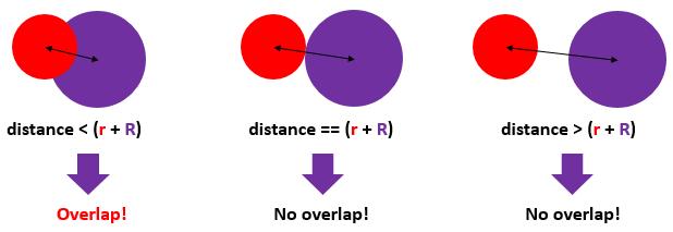 confetti-overlap-radius