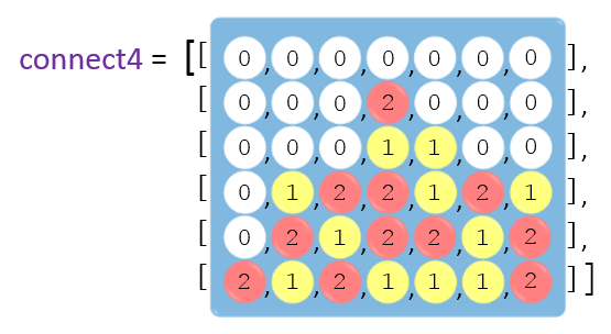 connect4-2d-array
