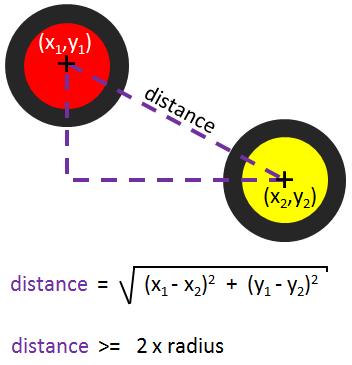 curling-calculations