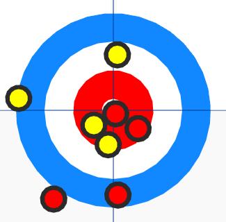 curling-target