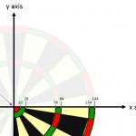 dartboard-distances