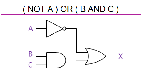 logic gates diagrams | 101 computing  101 computing