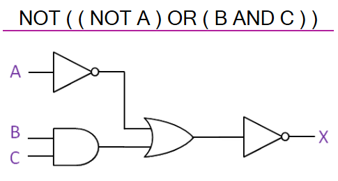 logic gates diagrams 101 computing logic diagram examples boolean functions using logic gates