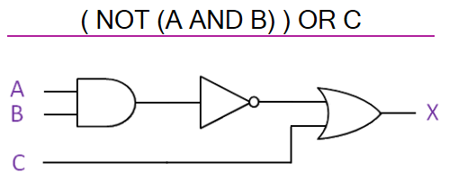 Logic Gates Diagrams
