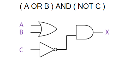 logic gates diagrams 101 computing logic diagram examples 3 logic circuits, boolean algebra, and
