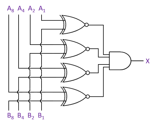 4-bit Digital Equality Comparator Logic Gates Diagram