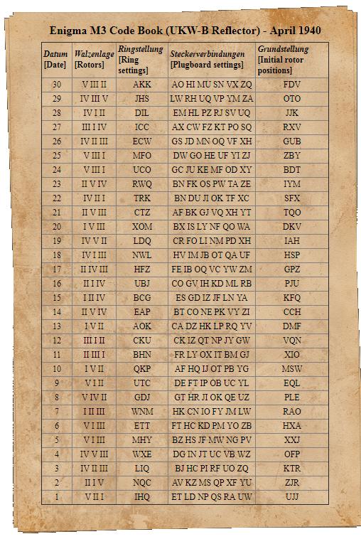 enigma-code-book