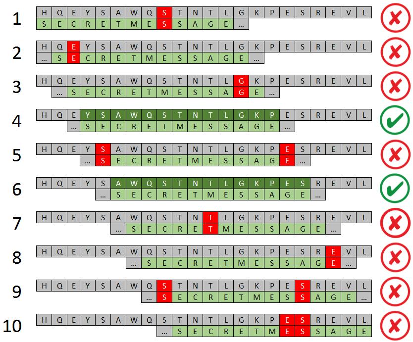 Enigma Crib Analysis | 101 Computing