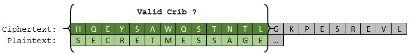 enigma-crib-ciphertext-pos1