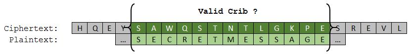 enigma-crib-ciphertext-pos5