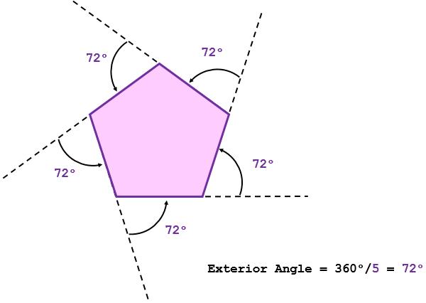 2D Shapes using Python Turtle | 101 Computing