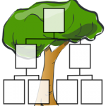 Prolog – Family Tree