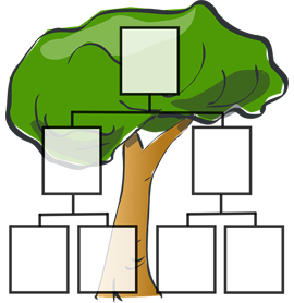 Prolog – Family Tree | 101 Computing