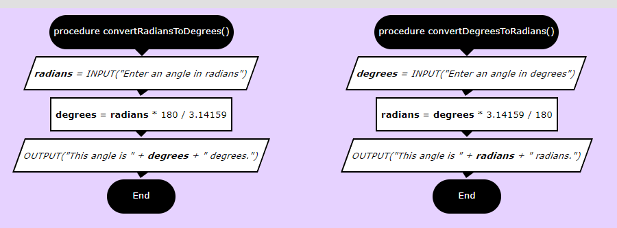 flowchart-radians-to-degrees-subroutines