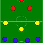 football-formation