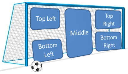 football-goal