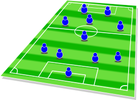 football-team-formation