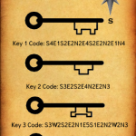 The Legend of the Secret Key