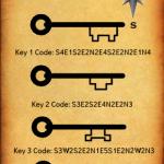 The Legend of the Secret Key