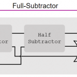 full-subtractor-logic-gates-diagram