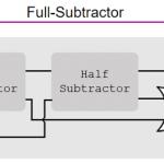 Python IDE: PyScripter