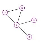 graph_1_1