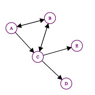 graph_1_2