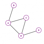 graph_2_1