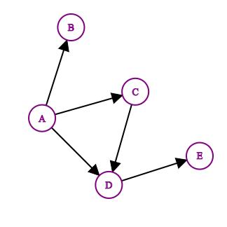 graph_2_2