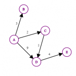 graph_2_3