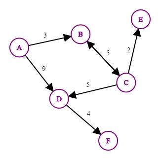 graph_3_3