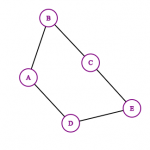 graph_4_1