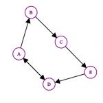 graph_4_2