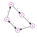 graph_4_3