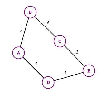 graph_4_4