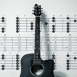guitar-chords-notation