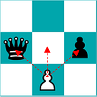 heuristic-chess-move