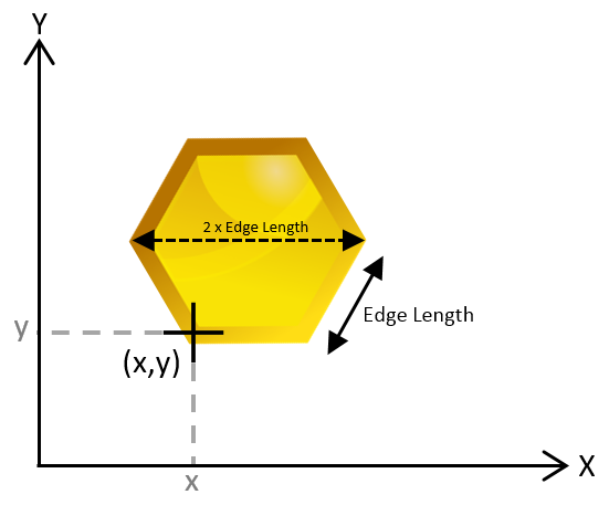 honeycomb-cavity