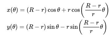 hypocycloid-formulas