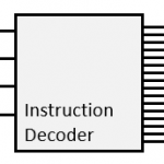 instruction-decoder